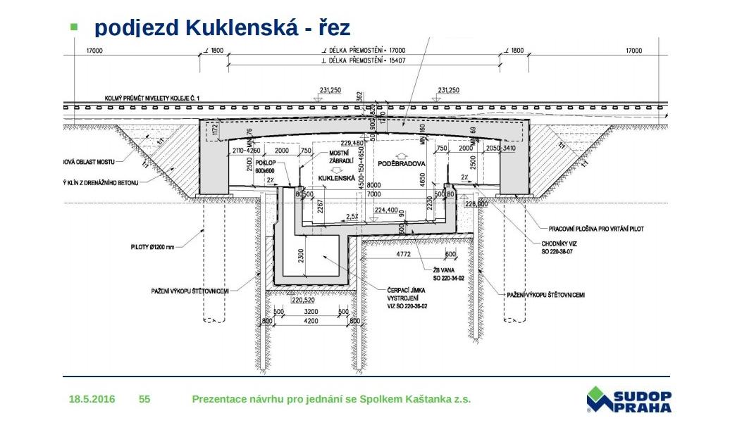 Návrh podjezdu v Kuklenské ulici, který město prezentovalo Spolku Kaštanka